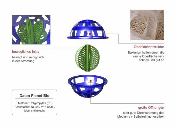 PLANET BIO schwimmendes biologisches Filtermedium, selbstreinigend, 45 Liter Karton